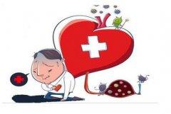 冠心病-心绞痛的护理