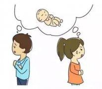 不孕不育高危因素